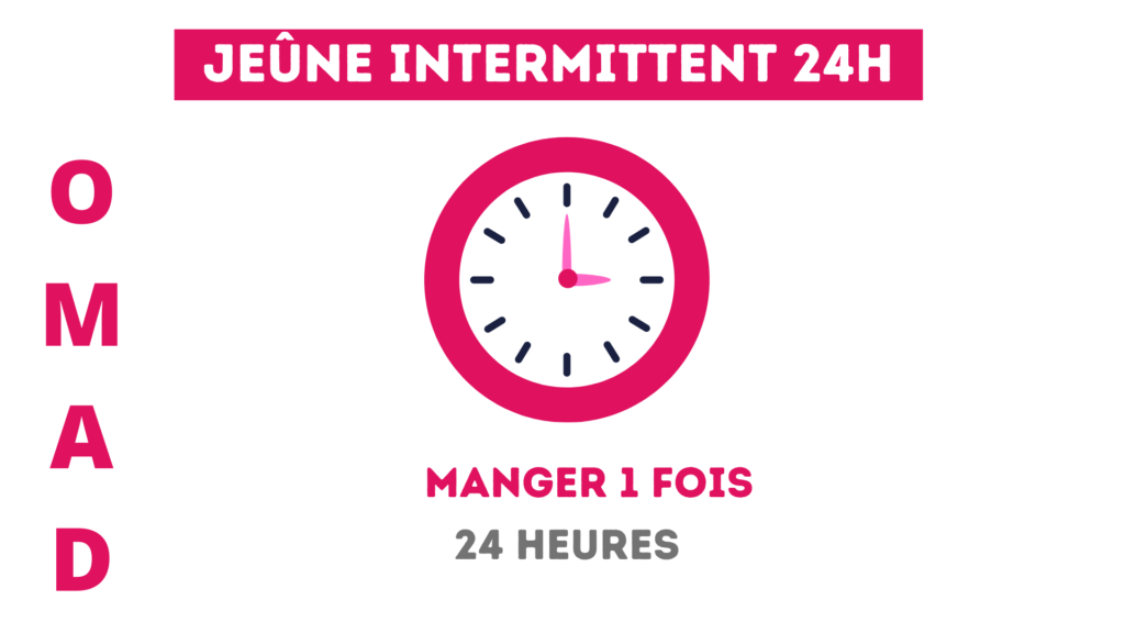 jeûne intermittent 24h